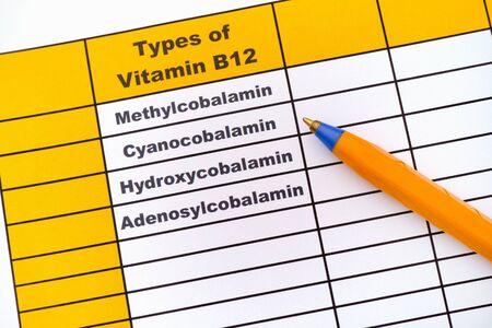 Verschiedene Arten von Vitamin B12. Methylcobalamin, Cyanocobalamin, Hydroxycobalamin, Adenosylcobalamin. Nahaufnahme.
