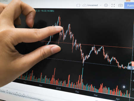 Fingers pinch to zoom for stock market candlestick chart on tablet screen 版權商用圖片