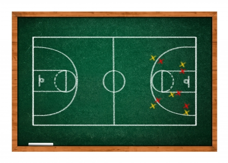 rasa: Basketball court on green chalkboard with wooden frame. Stock Photo