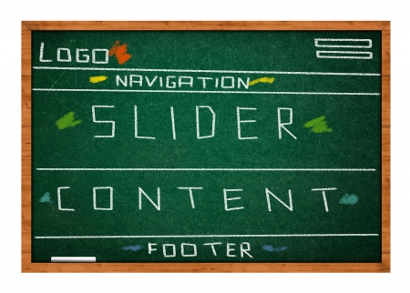 rasa: Web site design conceptual drawing on green chalkboard with wooden frame  Stock Photo