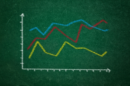 rasa: Rising graph on a green chalkboard background