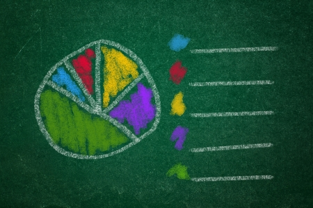 rasa: Colorful pie chart on green chalkboard background
