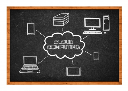 Cloud computing scheme, simple drawing a black school chalkboard  photo