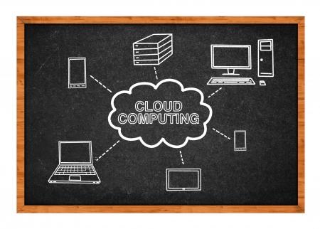 Cloud computing scheme, simple drawing a black school chalkboard Stock Photo - 18975032