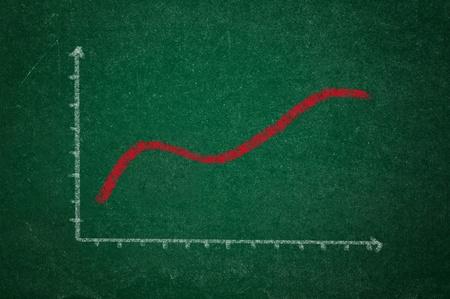 rasa: Rising graph on a green chalkboard background