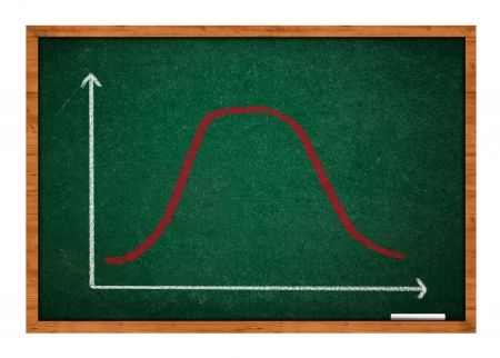 gaussian distribution: Gaussian, bell or normal distribution curve sketched with chalk on green chalkboard