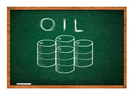 rasa: Oil barrel drawings on green chalkboard with wooden frame.