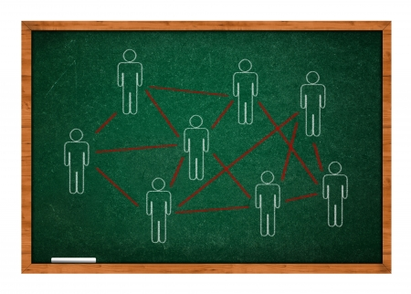 rasa: Social network conceptual scheme on green chalkboard with wooden frame. Stock Photo