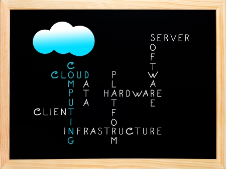 Cloud computing concept network written with chalk in crossword on wooden blackboard Stock Photo - 14258922