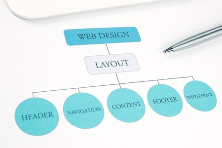 Conceptual web design component layout flow chart building plan  Pen and touchpad tablet on background  Blue Toned photo