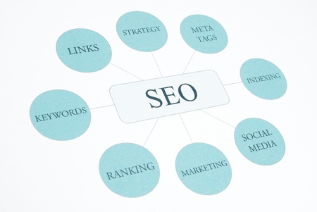 Seo business, search engine optimazion, concept flow chart  Blue Toned Stock Photo - 16761215