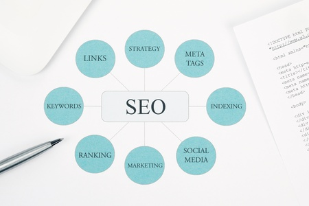 Seo business, search engine optimization, concept flow chart  Pen and tablet touchpad on background  Blue Toned Stock Photo - 16856436