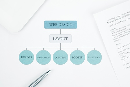 Conceptual web design component layout flow chart building plan  Pen and touchpad tablet on background  Blue Toned Stock Photo - 16889010
