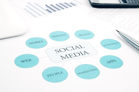 Social Media network business, concept flow chart  Pen, tablet touchpad and smartphone on background  Blue Toned Stock Photo - 17231084