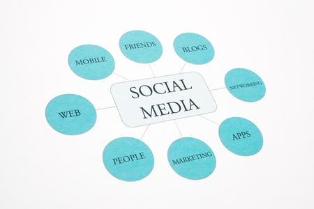 Social Media network business, concept flow chart photography  Blue Toned Stock Photo - 17249042