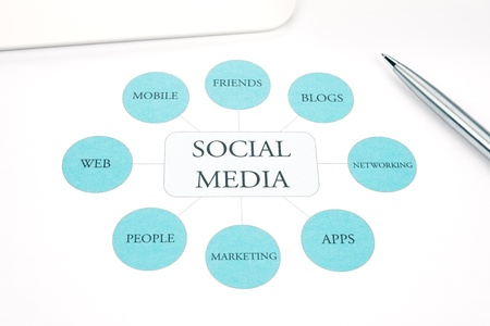 meta data: Social Media network business, concept flow chart  Pen and tablet touchpad on background  Blue Toned Stock Photo