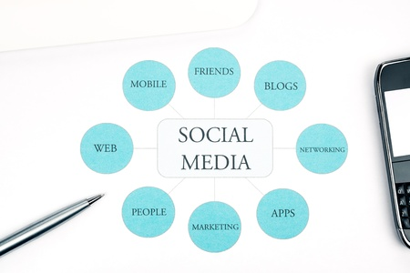Social Media network business, concept flow chart  Pen, tablet touchpad and smartphone on background  Blue Toned Stock Photo - 17359773