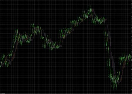 chart for gbpusd high-resolution photo
