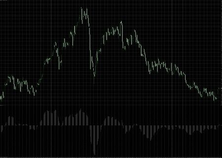 chart for usdchf high-resolution photo