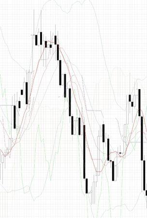 financial graph photo