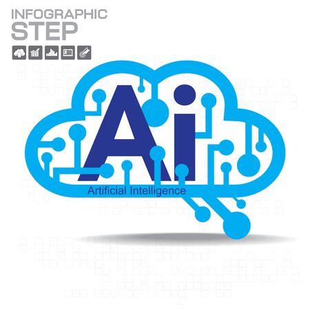 Human brain - vector logo template concept illustration