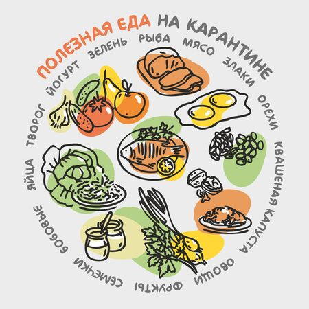 Health food. What to eat during quarantine. Russian text. A set of vector illustrations. Isolated creative design of healthy lifestyle objects. Outline style