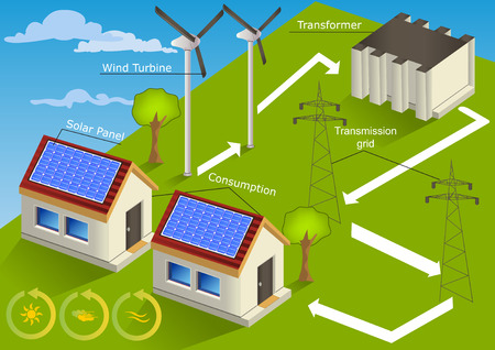 new generation: solar home with wind energy transmission scheme vector illustration image.