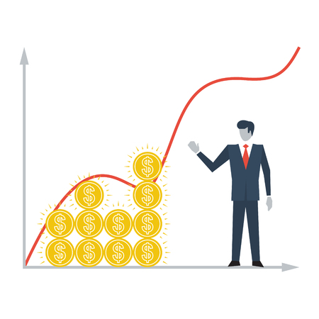 growth: Income growth