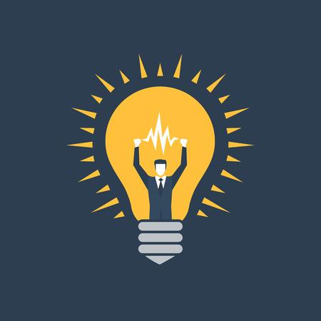 incorporate: Generating ideas