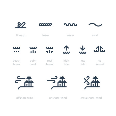 swell: Surfing weather icons.