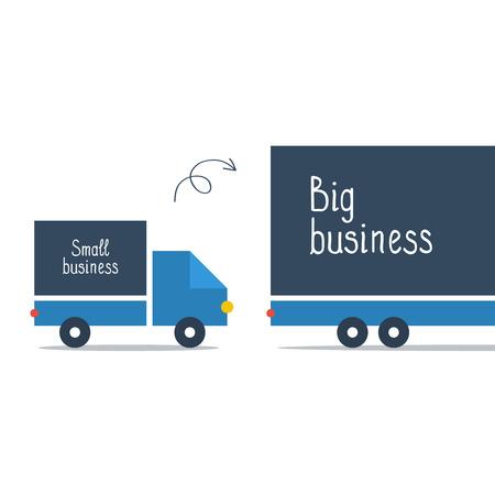 Business size comparison or enlargement