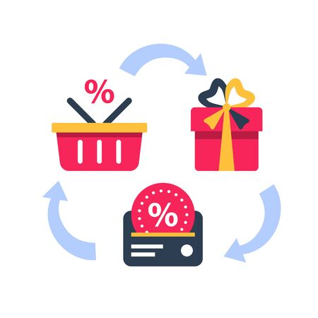 Loyalty card, incentive program vector icon set, earn bonus points for purchase, discount coupon, cash back, redeem gift, grocery basket, vector flat icon set