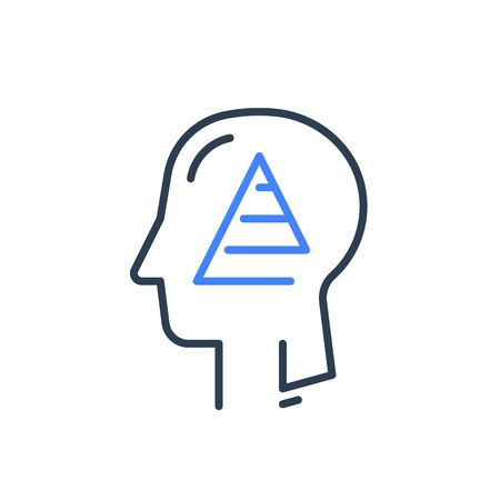 Human head profile and pyramid of need, cognitive psychology, fulfillment or mindfulness concept, self esteem, vector line icon Ilustrace