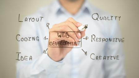 html: Web Design, Concept Clip Art, Man writing on transparent screen Stock Photo