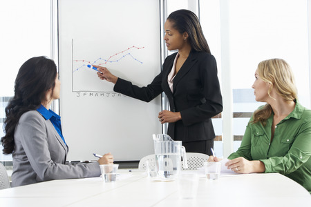 multi ethnic: Businesswoman Giving Presentation To Female Colleagues