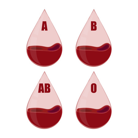 blood: Drops of blood with typed blood groups