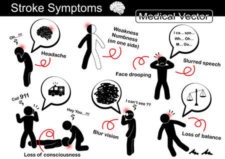 Síntomas de accidente cerebrovascular (dolor de cabeza, debilidad y entumecimiento en un lado, caída de la cara, dificultad para hablar, pérdida de conciencia (síncope), visión borrosa, pérdida del equilibrio)