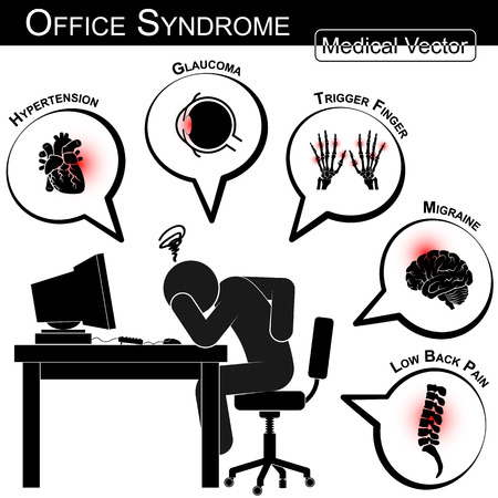 사무실 증후군 (고혈압, 녹내장, 트리거 손가락, 편두통, 요통, 담석, 방광염, 스트레스, 불면증, 소화성 궤양, 손목 터널 증후군 등) 일러스트