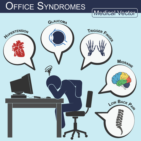work stress: Office Syndrome ( Flat design ) ( Hypertension , Glaucoma , Trigger finger , Migraine , Low back pain , Gallstone , Cystitis , Stress , Insomnia , Peptic ulcer , carpal tunnel syndrome , etc )