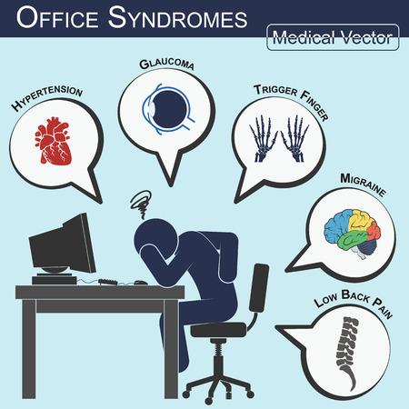 computadora caricatura: S�ndrome de Office (Dise�o plano) (Hipertensi�n, Glaucoma, El dedo en gatillo, la migra�a, el dolor de espalda baja, c�lculos biliares, cistitis, estr�s, insomnio, �lcera p�ptica, s�ndrome del t�nel carpiano, etc)