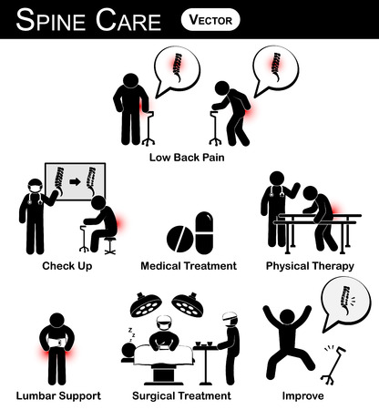 back pain: Vector stickman diagram  pictogram  infographic of spine care concept ( low back pain , check up , medical treatment , physical therapy , lumbar support , surgical treatment , improve ) flat design Illustration