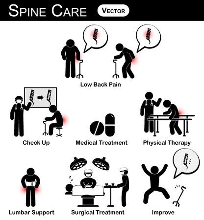 colonna vertebrale: Vector stickman Diagramma  pittogramma  infografica del concetto di cura della colonna vertebrale (lombalgia, check-up, cure mediche, fisioterapia, supporto lombare, il trattamento chirurgico, migliorare) design piatto Vettoriali