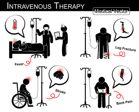 Set of vector stick man : patient with multiple disease with intravenous fluid ( flat design , Black white style )( Medical and Science concept )( Fever , Leg fracture , Stroke attack , Low back pain) Vectores