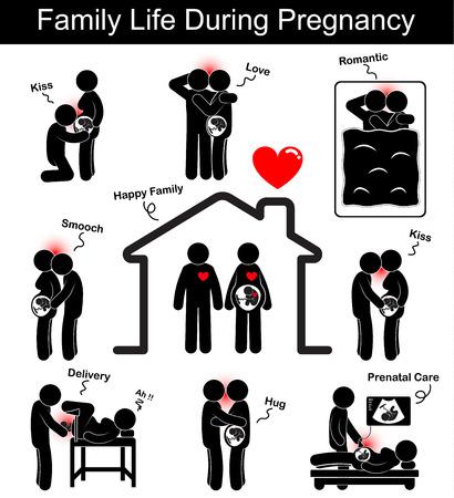 bonhomme allumette: La vie de famille pendant la grossesse (mari et femme avec un geste différent: baiser, baiser, smack, étreinte, amour, roman sur le temps de lit, médecin accoucher d'un bébé à l'hôpital, les soins prénatals) (design plat)