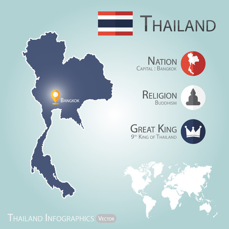 king thailand: Thailand infographics ( map with navigator pin at Bangkok ( capital of thailand )) , Thai flag has 3 color ( red is nation , white is religion , blue is great king )
