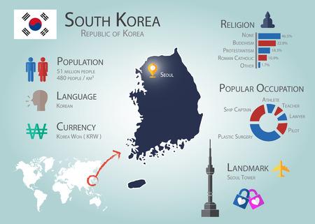 seoul: South Korea Infographics ( Population , Language , Currency , Religion , Popular Occupation , Landmark ) ( information of south korea for traveler ) ( tourist and transportation concept )