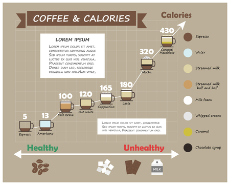 Coffee type and calories infographic . Cup of coffee with multiple color level of liquid ( ingredient ) and line graph . Flat and simple design . Food and healthcare concept . Vector . Vettoriali