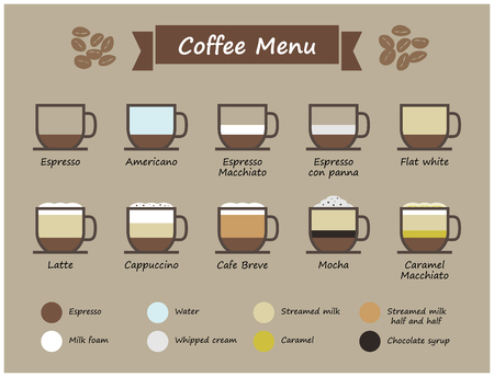 Set of coffee type and menu infographic . Cup of coffee with multiple color level of liquid ( ingredient ) . Flat and simple design . Vector .