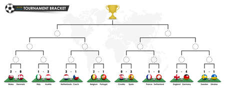 Tournament bracket templates . Round of 16 , Quarter , Semifinal