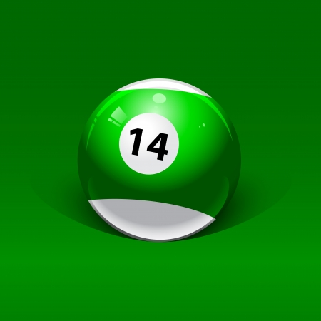 8 ball billiards: green and white billiard ball number fourteen on a green background